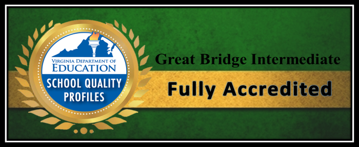 VDOE School Quality Profile Report for GBI-Fully Accredited