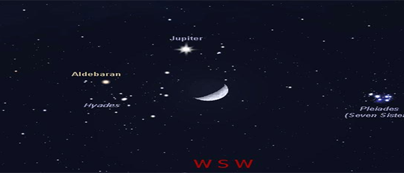 constellation with Jupiter labeled