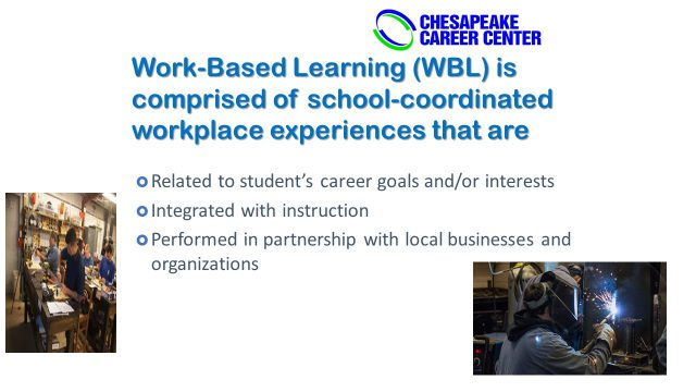 Work-Based Learning (WBL) is comprised of school-coordinated workplace experiences that are Related to student's career goals and/or interests Integrated with instruction Performed in partnership with local businesses and organizations