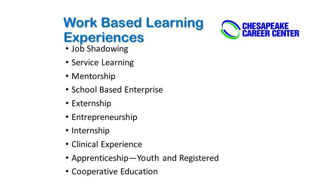 Work-Based Learning Experiences: Job Shadowing Service Learning Mentorship School Based Enterprise Externship Entrepreneurship Internship Clinical Experience Apprenticeship—Youth and Registered Cooperative Education