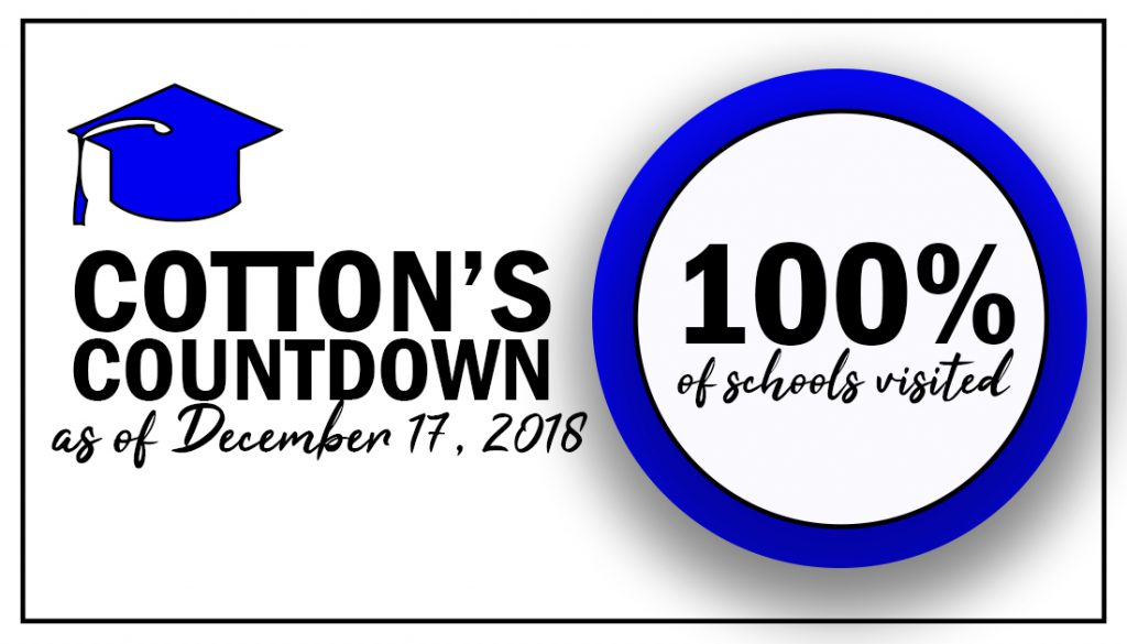 Cotton's Countdown as of December 17, 2018. 100% of schools visited.