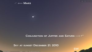 Sky at sunset with jupiter and saturn