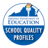 Virginia Department of Education School QUality Profiles