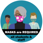 CDC IMAGE OF people wearing face masks. Text reads: Masks are required. All students and staff.