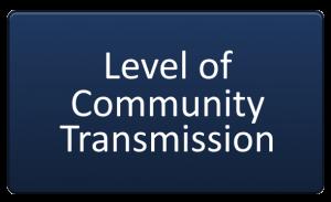 Level of Community Transmission