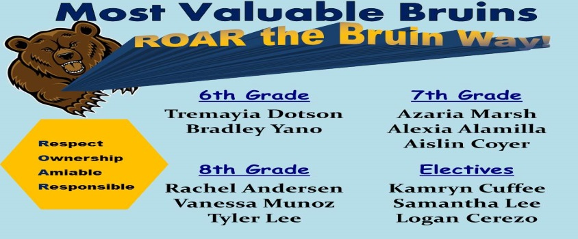 Most Valuable Bruins Roar the Bruin Way with Respect, Ownership, Amiable & Responsible - 6th Grade Tremayia Dotson Bradley Yano 7th Grade Azaria Marsh Alexia Alamilla Aislin Coyer 8th Grade Rachel Andersen Vanessa Munoz Tyler Lee Electives Kamryn Cuffee Samantha Lee Logan Cerezo