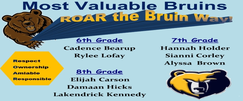 Most Valuable Bruins Roar the Bruin Way with Respect , Ownership, Amiable, and Responsible 6th Grade Cadence Bearup Rylee Lofay 7th Grade Hannah Holder Sianni Corley Alyssa Brown 8th Grade Elijah Carson Damaan Hicks Lakendrick Kennedy